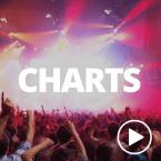 Charts (M1)