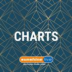 Charts (Sunshine Live)